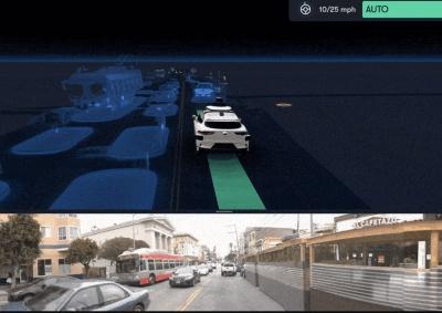 """""""Čudno"""" ponašanje samovozećih automobila: Svi završavaju u istoj slijepoj ulici"""